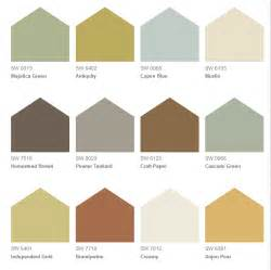 tuscan color palette tuscan wall treatments part 1 tuscan wall color