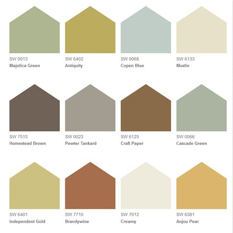 paint color wheel sherwin williams tuscan wall treatments part 1 tuscan wall color