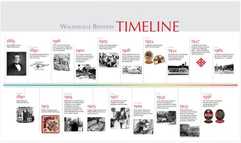 printable timeline poster american history timeline poster pictures to pin on