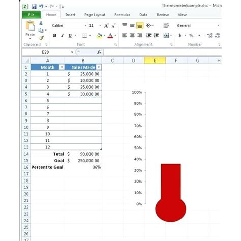 Fundraising Tracker Virtuart Me Fundraising Chart Template