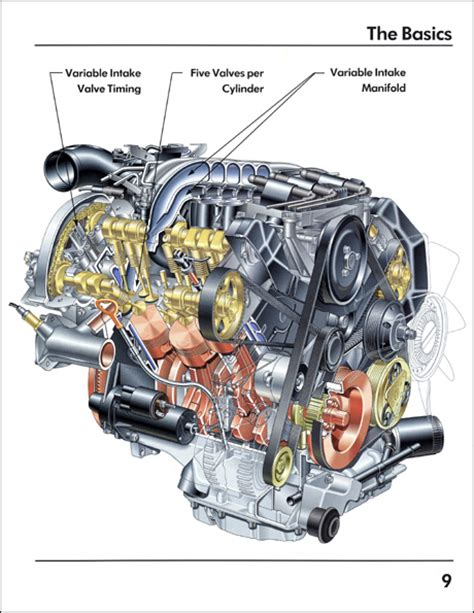 vw 2 8 liter v6 engine diagram vw free engine image for