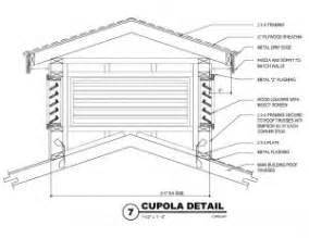 cupola house plans