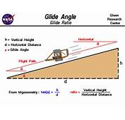 Glide Angle