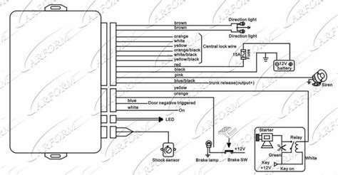 alarm wiring diagrams for cars inside car alarm wiring