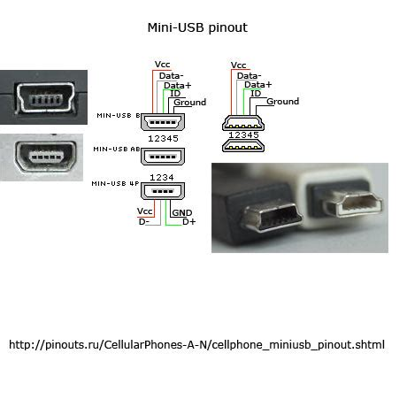 mini usb charging cable pinout diagram pinoutguide