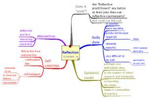 Initial Reflective Essay by Image Gallery Moon Reflective Writing