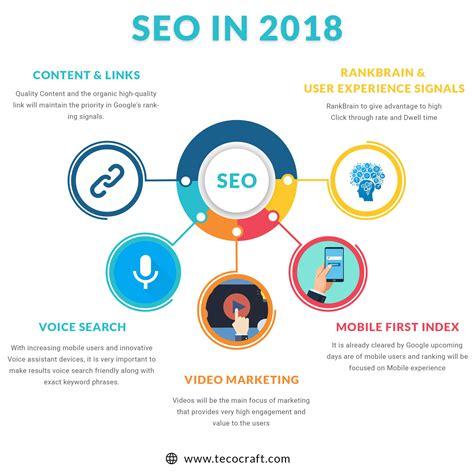 seo in 2018 infographics tecocraft