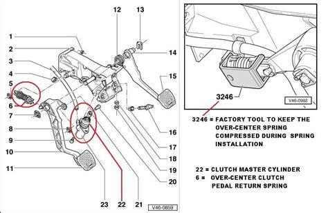 automotive repair manual 1995 audi riolet on board diagnostic system service manual 1995 audi riolet dash removal diagram repair guides interior instrument panel