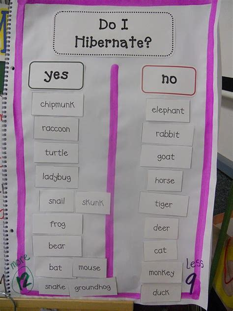 kindergarten activities on hibernation do i hibernate hibernation theme pinterest