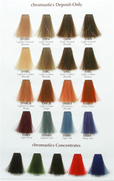 mail neutral hair com loc us deposit only hair color 28 images aveda 8n light