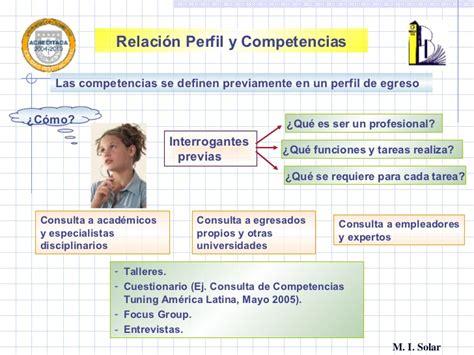 Modelo Curricular Basado En Competencias Bases Conceptuales Nuevo Modelo Curricular Basado En Competencias