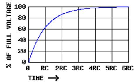 capacitor charge rating basic electronics components tutorial for robots let s make robots robotshop