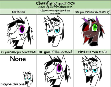 The Oc Memes - oc meme by ghosheart on deviantart