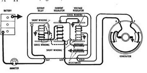 voltage regulator wiring diagram yesterday s tractors