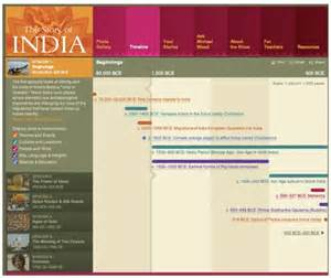 india background a brief overview of a history