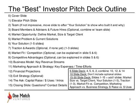 Sle Pitch Letter To Investors The Best Startup Pitchdeck Updated