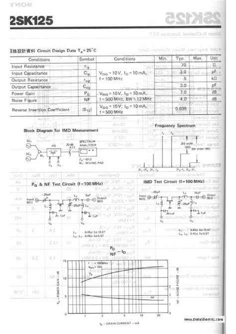 fet transistor part number fet transistor part number 28 images 2sk1282 z datasheet pdf pinout n channel power mos fet