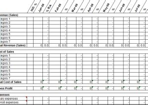 12 Month Budget Template by Excel Forecasting Templates Excel Sales Forecast Template