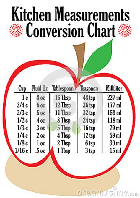 Exceptional How Many Ounces Are In A Milliliter #6: Kitchen-measurements-conversion-chart-volumes-cups-fluid-ounces-tablespoons-teaspoons-milliliters-42242796.jpg