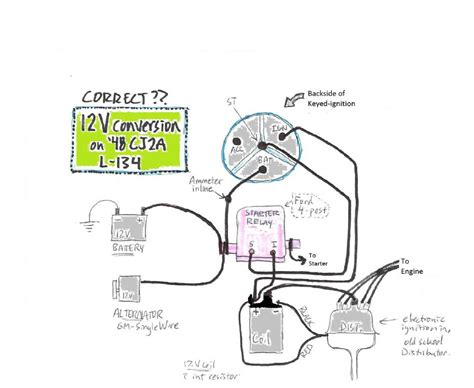 a diagram electrical wiring cj2a wiring diagram ignition switch
