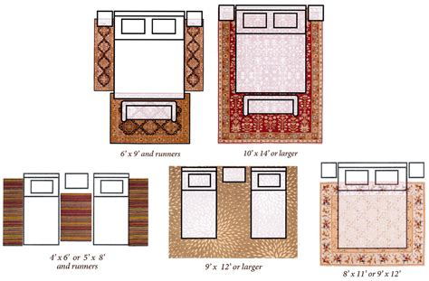 what size rug for bedroom share