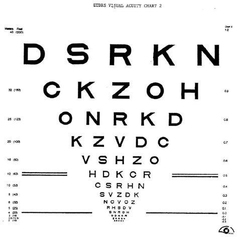 related keywords suggestions for snellen visual acuity conversion chart related keywords visual