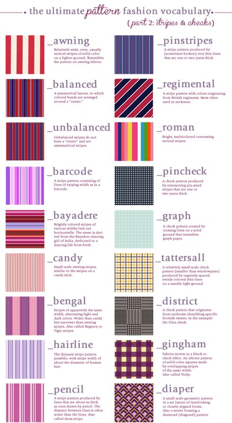 pattern types fabric fashion patterns terms names types infographic