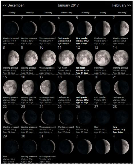 printable monthly calendar with moon phases moon phases 2017 calendar printable