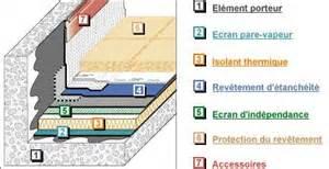 peut on isoler une toiture terrasse de l int 233 rieur