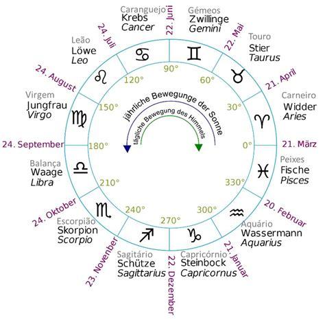 signos zodiaco image gallery os signos do zodiaco