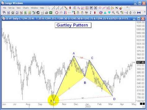 gartley pattern youtube ensign windows gartly pattern gartley butterfly youtube