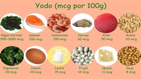 alimentos ricos en yodo para hipotiroidismo alimentos que contienen yodo para hipertiroidismo los