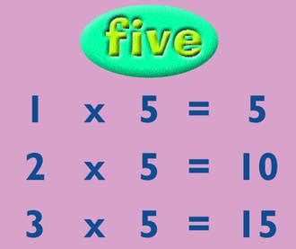 five times table times tables multiplication songs free actions