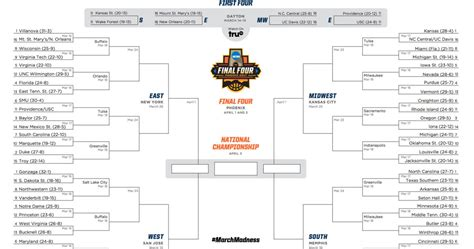march madness brackets legal grabnews march madness 2017 printable ncaa tournament bracket in