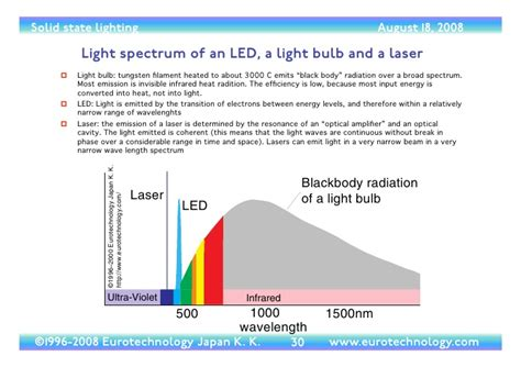 laser diode and led difference difference between laser diode and led 28 images difference between diode and led 28 images