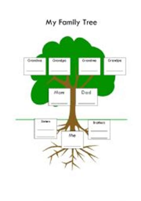 3 generation family tree template word blank 3 generation family tree template www pixshark