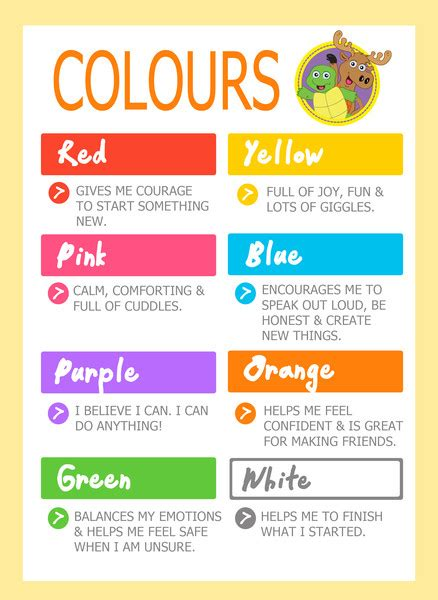 the meaning of the color of roses colors and their meanings now that you ve selected