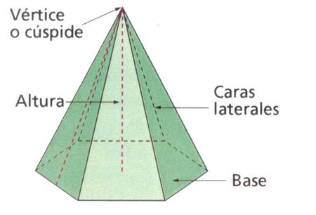 imagenes de pirmides geometricas las pir 225 mides geom 233 tricas dibujo constructivo
