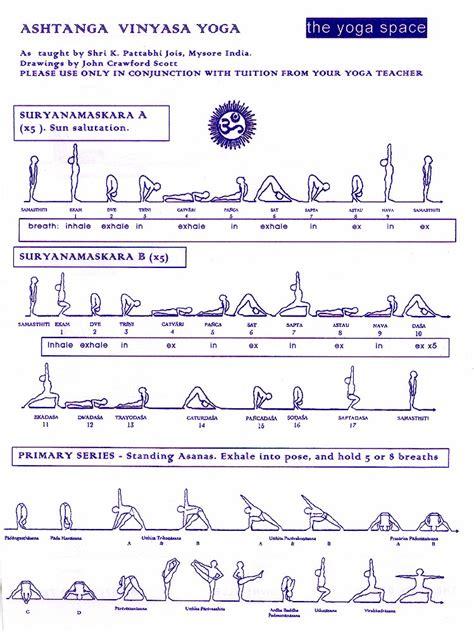 ashtanga yoga the yoga asana