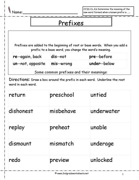 Prefixes And Suffixes Worksheet by Second Grade Prefixes Worksheets
