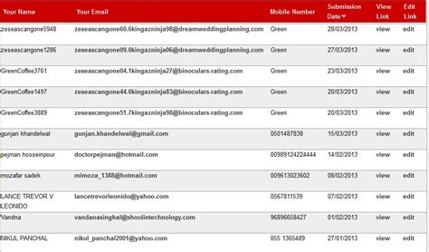 drupal theme webform theming table format in webforms drupal answers