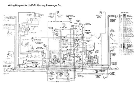 electrical wiring diagram drawing tool wiring diagram manual