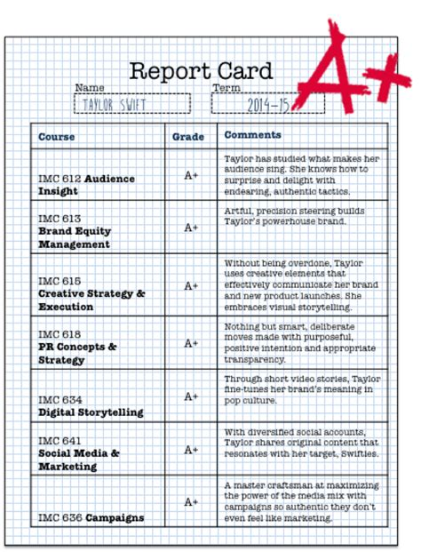 student report card sle if was a wvu imc student wvu imc