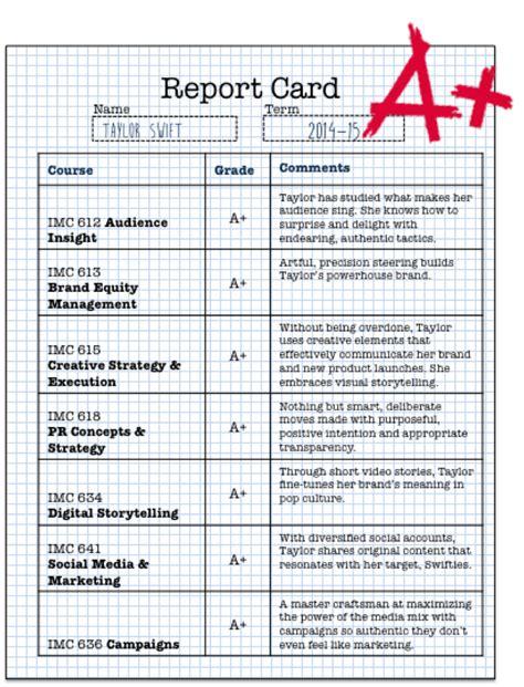 student report card template if was a wvu imc student wvu imc