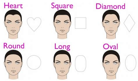 hairstyles for head shapes finding the right hairstyle to suit your face shape hubpages