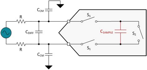adc capacitor size three guidelines for designing anti aliasing filters precision hub blogs ti e2e community