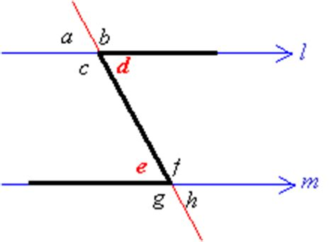 difference between alt interior angles and alt exterior