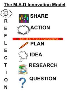 themes in education action research characteristics of participatory action research