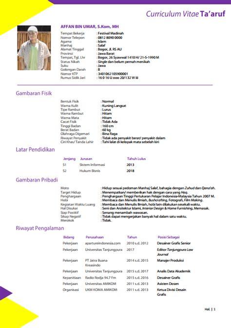 contoh format biodata taaruf contoh cv taaruf dan biodata taaruf yang baik