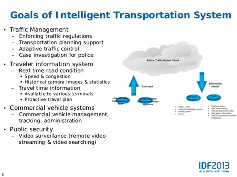 Intelligent System big data and intel 174 intelligent systems solution for